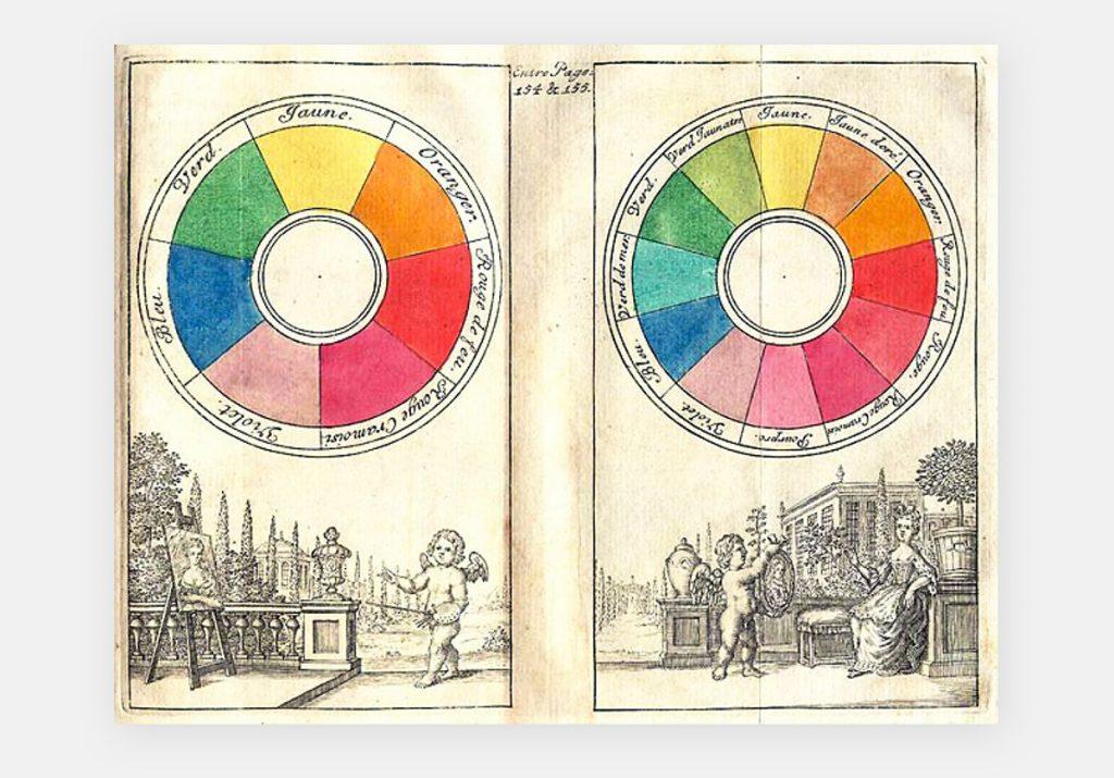 چرخه رنگ Boutet در سال 1708